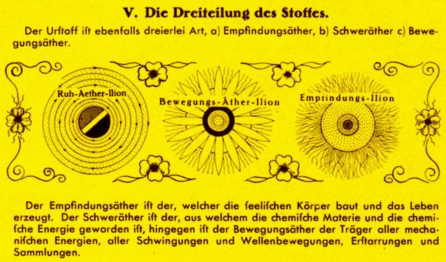 DgM024-1934Urstoff Neo gelb