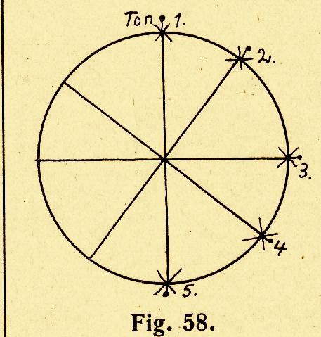 DgM074 Fig58