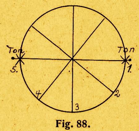 DgM075 Fig88